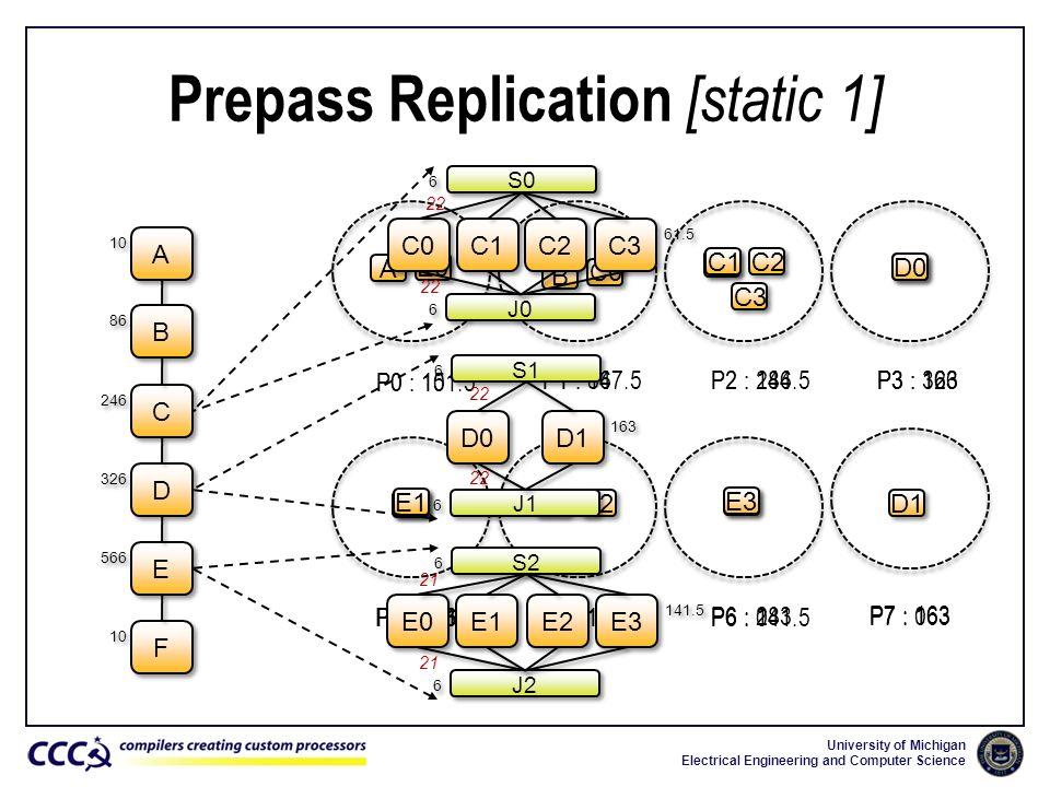 Prepass Replication [static 1]
